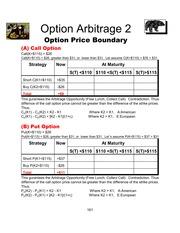 Arbitrage strategies options