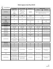 teachers_medical_plan_comparison.pdf