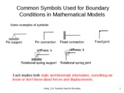 2_Symbols_for_Boundary_Conditions_and_Joints_09