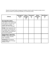 EPY301 Rubric Assignment