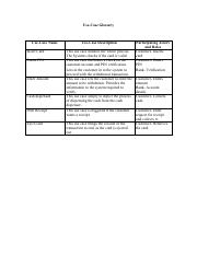 Use-case glossary Document.pdf