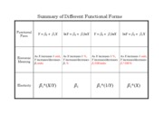 Functional Form Summary