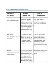10.10 Evaluating a Speaker - 100.10 Evaluating a Speaker Worksheet