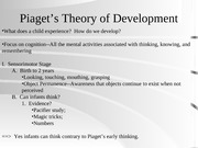 Bkbd_Development_Piaget