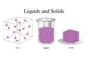 Lecture 7 Liquids and Solids