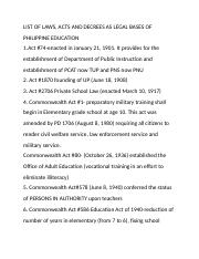 LIST OF LAWS.docx