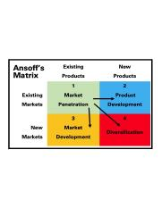 Ansoffs-Matrix-for-Creative-Industries.jpg