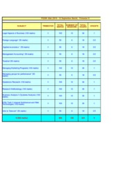 PGDM-EBIZ 2010 - 12  Sept Batch Trimester - II weekly Time Table (1)