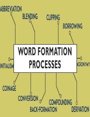 7-Word-Formation-Processes pdf - WORD FORMATION PROCESSES