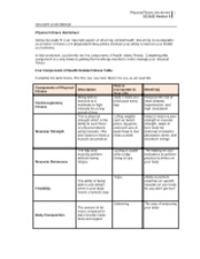 sci162 physical fitness worksheet