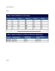 Lab 6 Data Sheets