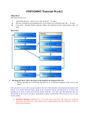 INFO20003Tutorial-Week2 - Solutions(1).pdf