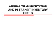 ANNUAL TRANSPORTATION and IN-TRANSIT INV COSTS