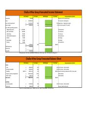Topic  3_Chalice wines Case Profit Planning _template rev(1).xlsx