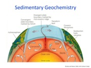Lectures 13-14 Sedimentary Geochemistry_LEARN