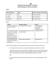 HUM 100 Worksheet Culture and Artifacts.docx