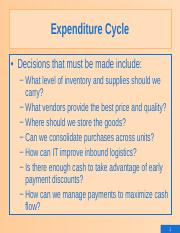5b.Expenditure Cycle