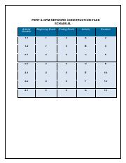 Resource_PERT & CPM Task Schedule.pdf