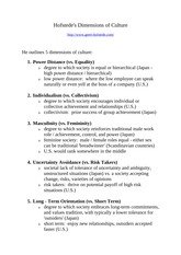 Hofstede's 5 Dimensions Class notes