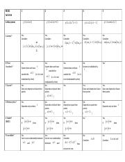 BE301 2016C System Properties Sheet 2 Key (2).docx