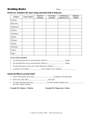 Bonding Basics Worksheet