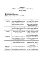 Unit_2_Terms_and_Concepts_Blank_Research