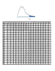 chi-squared_distribution(1).pdf