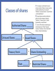 Classes of Shares-1.pdf