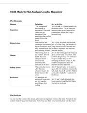 Torrance library homework help