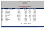 General Ledger Summary