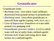Lecture 6 - Water Resources