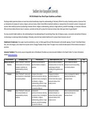 HIS 301 Module Four Short Paper Guidelines and Rubric.pdf