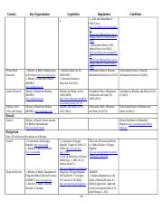 bioinformaticsAll_Notes (44)