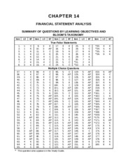 Chapter 14 Financial Statement Analysis