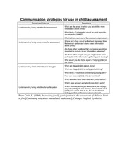 Communication strategies for use in child assessment