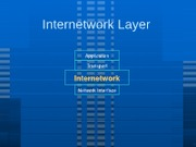 2Internetwork Layer