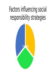 Factors influencing social responsibility strategies.pptm