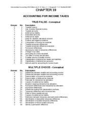 devry acct 557 Tutorials for question #00012922 categorized under business and accounting.