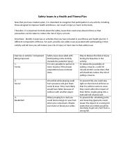 Unit 2 _Activity_ Safety Issues in a Health and Fitness Plan.docx