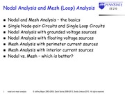 Copy of 03_Nodal_and_Mesh_Analysis