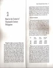 Rizal in the Context of Nineteeth-Century Philippines.pdf