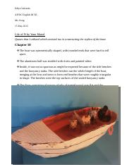 Life of Pi Enginnering Boat