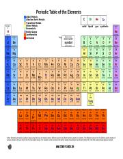 periodic_table_color.doc