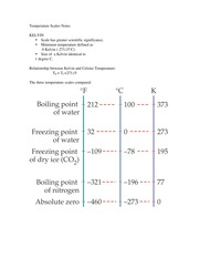 Temperature Scales Notes