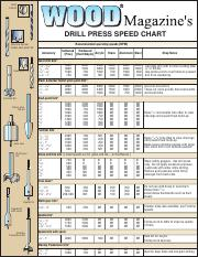 A resistor is one of the fundamental circuit elements the 2 pages 70 drill bit speedchart greentooth Gallery