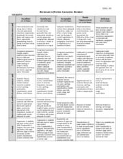 ENGL102_ResearchPaperRubric