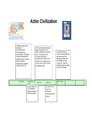 world cultures mesoamerican civilizations timeline shafiq aneesa