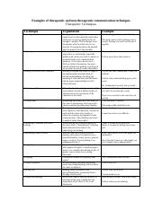 Communication examples.pdf