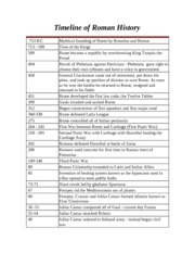Timeline of Roman History