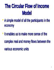 The Circular Flow of Income Model-2.ppt